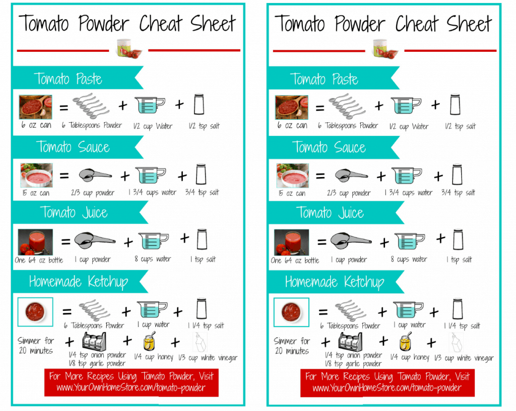 tomato powder cheat sheet