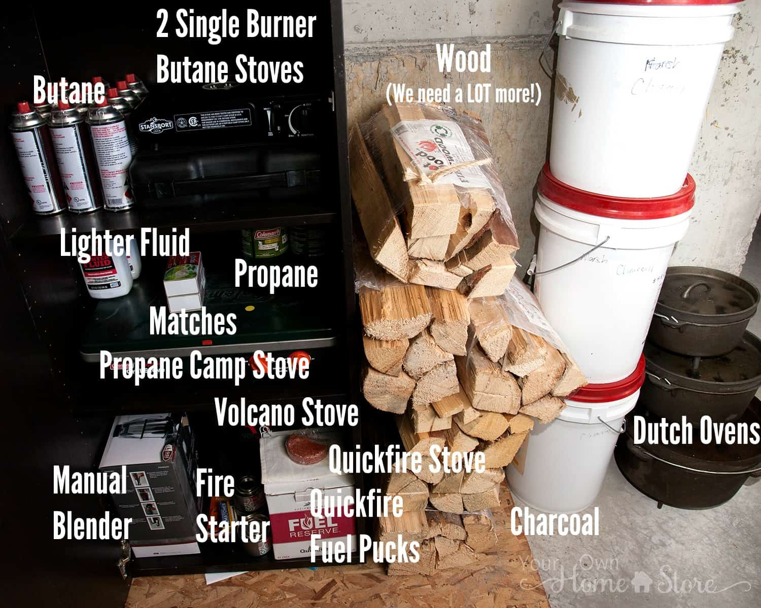 Take 10 minutes and move all your power out supplies together. https://simplefamilypreparedness.com/power-out-supplies-together/