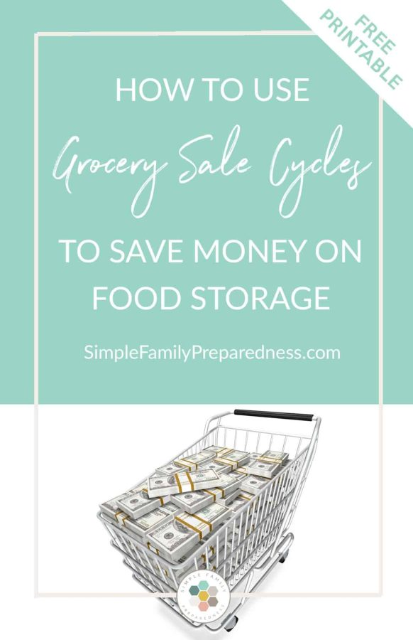 Have you heard of grocery sales cycles? Understanding them can save you money. Use this printable guide to help.