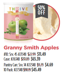 Thrive Life March Madness Sale
